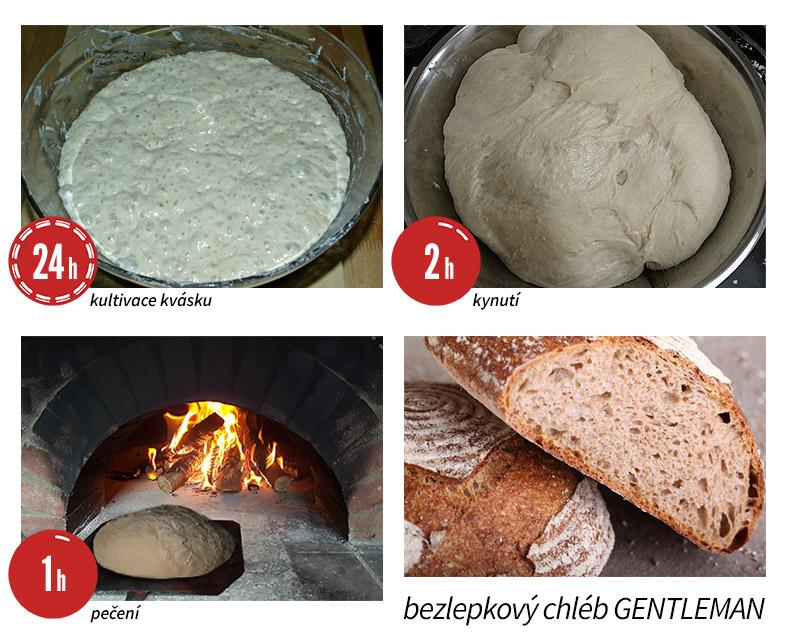 Bezlepkový chléb GENTLEMAN kváskový není nic pro nedočkavce